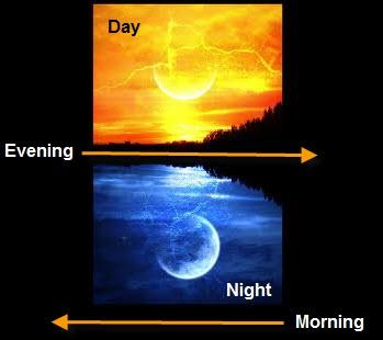 day-night