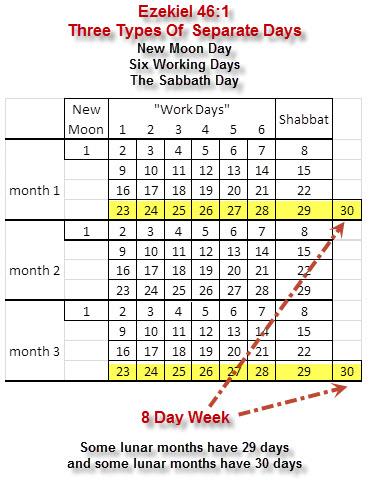 lunar-month-1